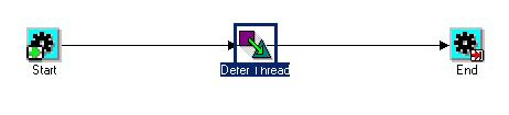 process_defer